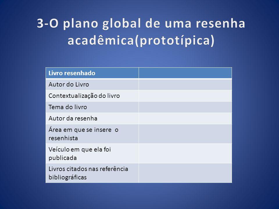 3-O plano global de uma resenha acadêmica(prototípica)