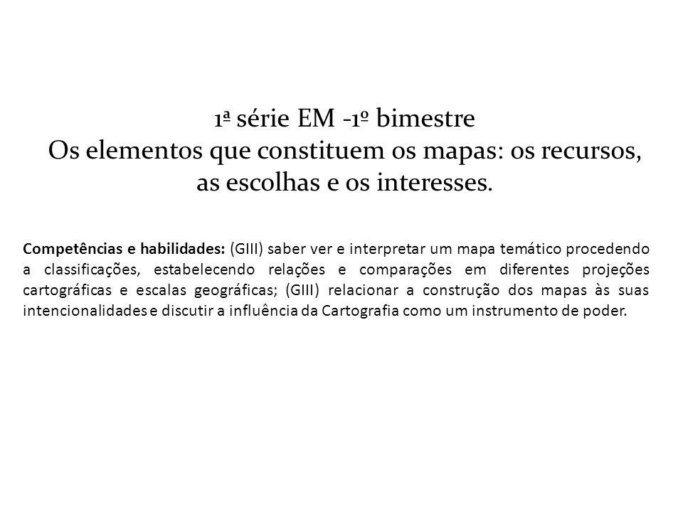 1ª série EM -1º bimestre Os elementos que constituem os mapas: os recursos, as escolhas e os interesses.