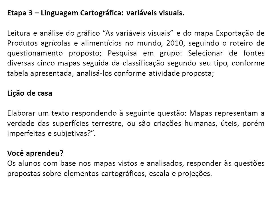 Etapa 3 – Linguagem Cartográfica: variáveis visuais.