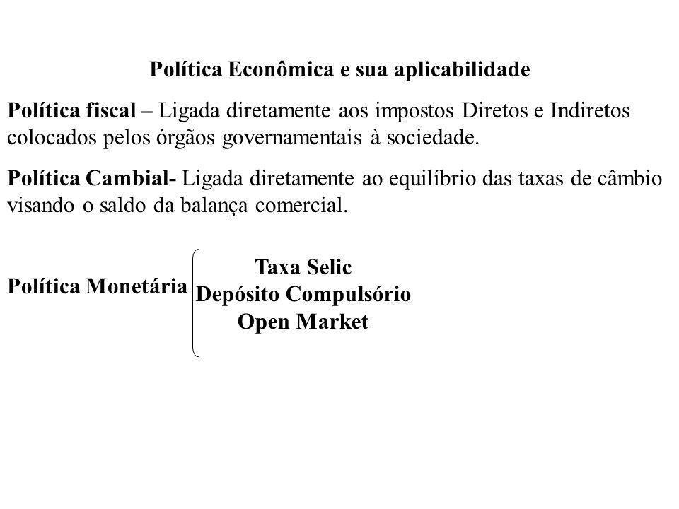 Política Econômica e sua aplicabilidade
