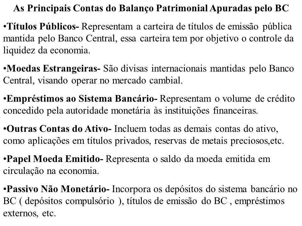 As Principais Contas do Balanço Patrimonial Apuradas pelo BC