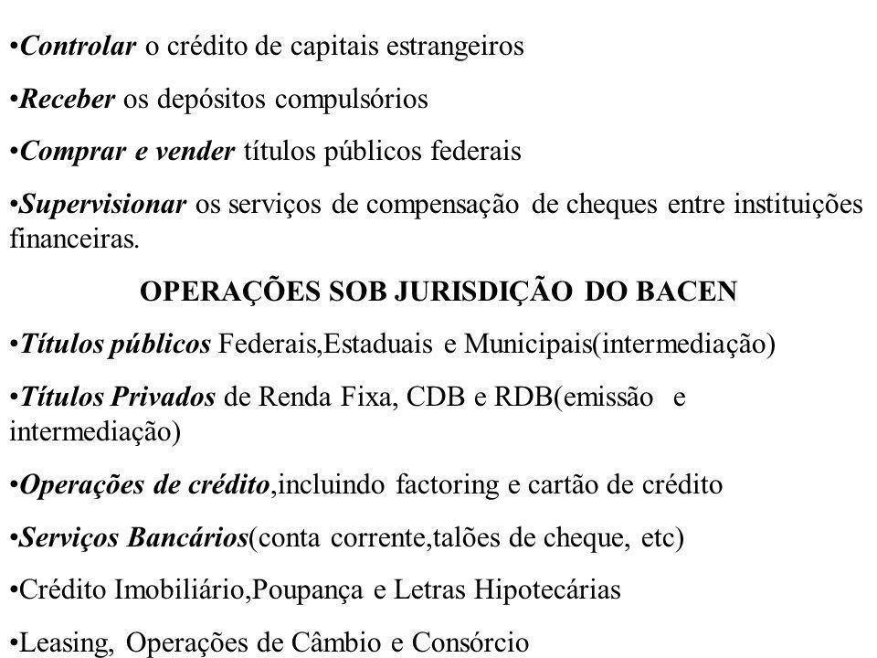 OPERAÇÕES SOB JURISDIÇÃO DO BACEN