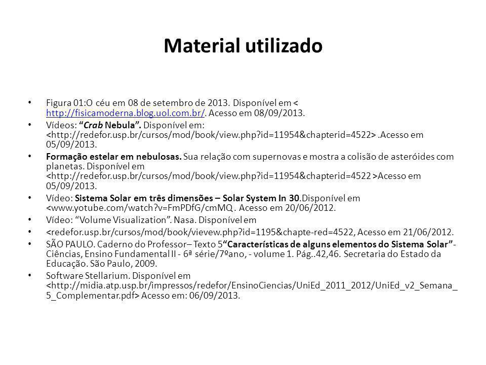 Material utilizado Figura 01:O céu em 08 de setembro de 2013. Disponível em < http://fisicamoderna.blog.uol.com.br/. Acesso em 08/09/2013.