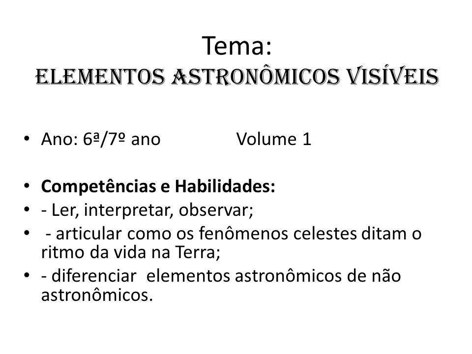 Tema: Elementos astronômicos visíveis