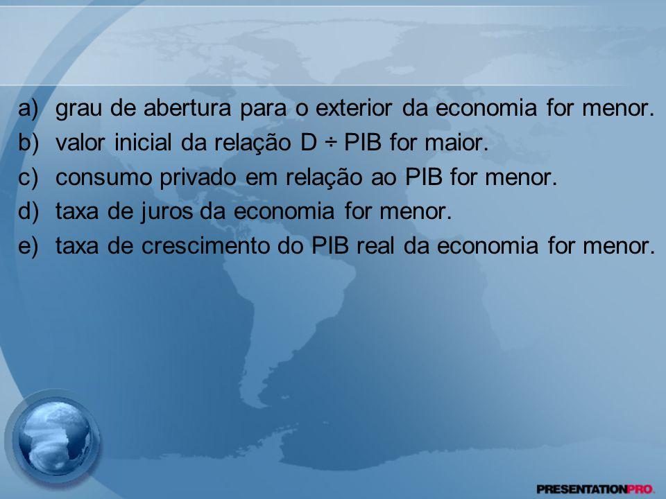 grau de abertura para o exterior da economia for menor.