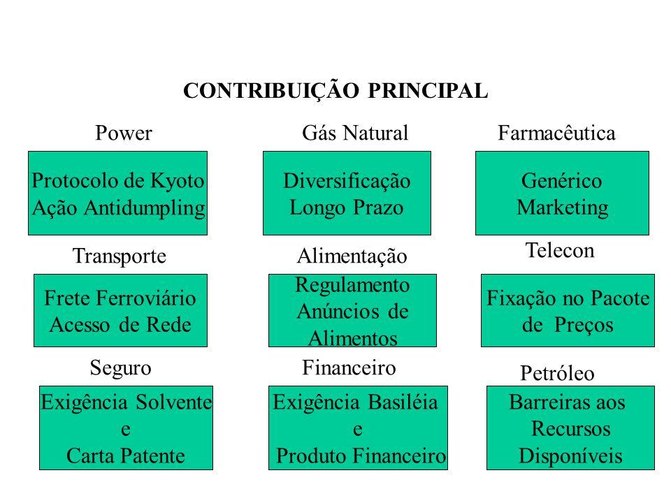 CONTRIBUIÇÃO PRINCIPAL