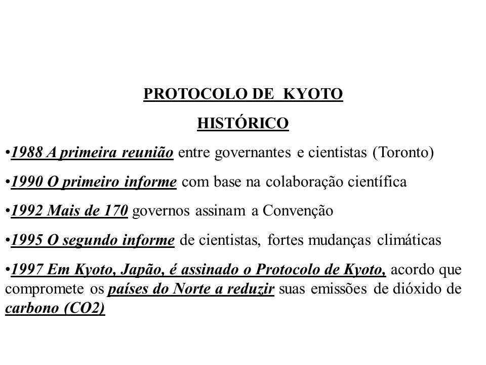 PROTOCOLO DE KYOTO HISTÓRICO. 1988 A primeira reunião entre governantes e cientistas (Toronto)