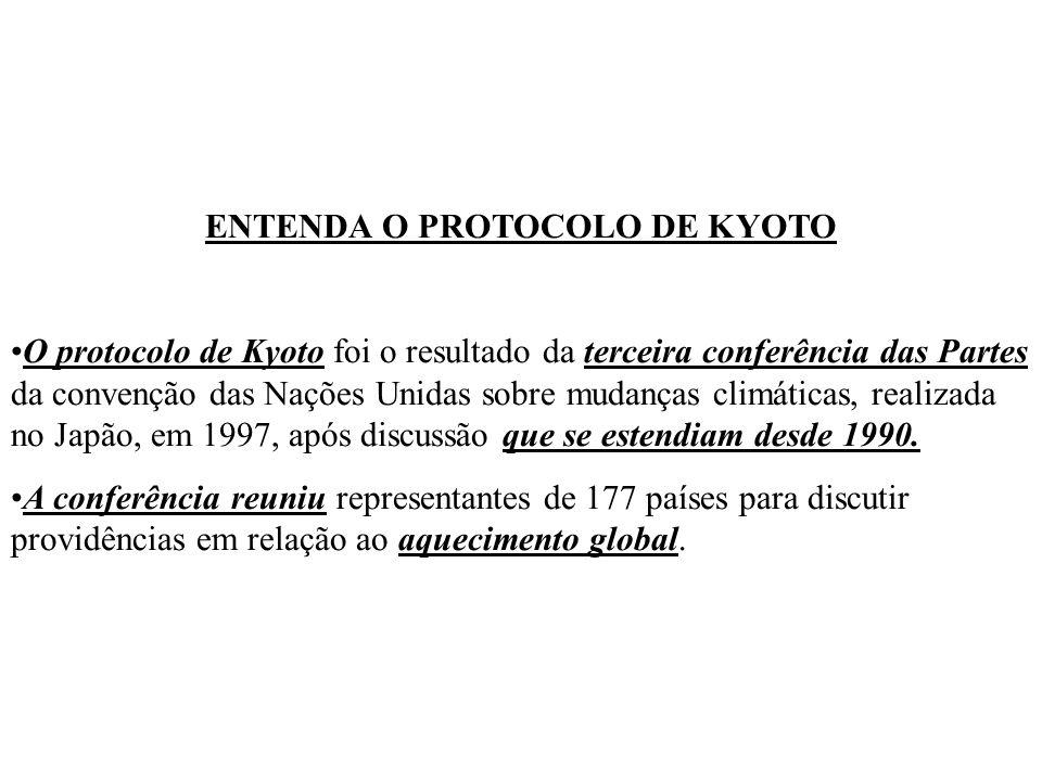 ENTENDA O PROTOCOLO DE KYOTO