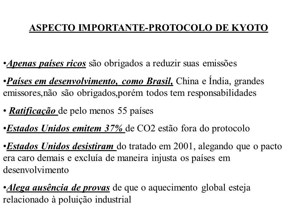 ASPECTO IMPORTANTE-PROTOCOLO DE KYOTO