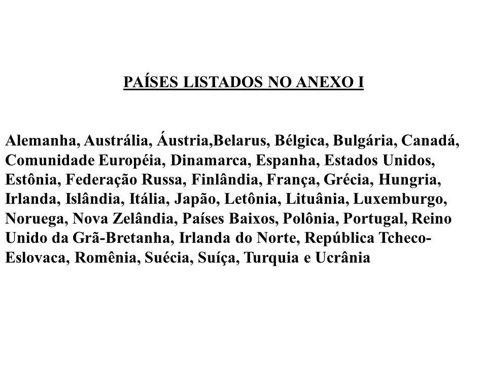 PAÍSES LISTADOS NO ANEXO I