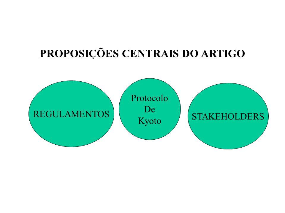 PROPOSIÇÕES CENTRAIS DO ARTIGO