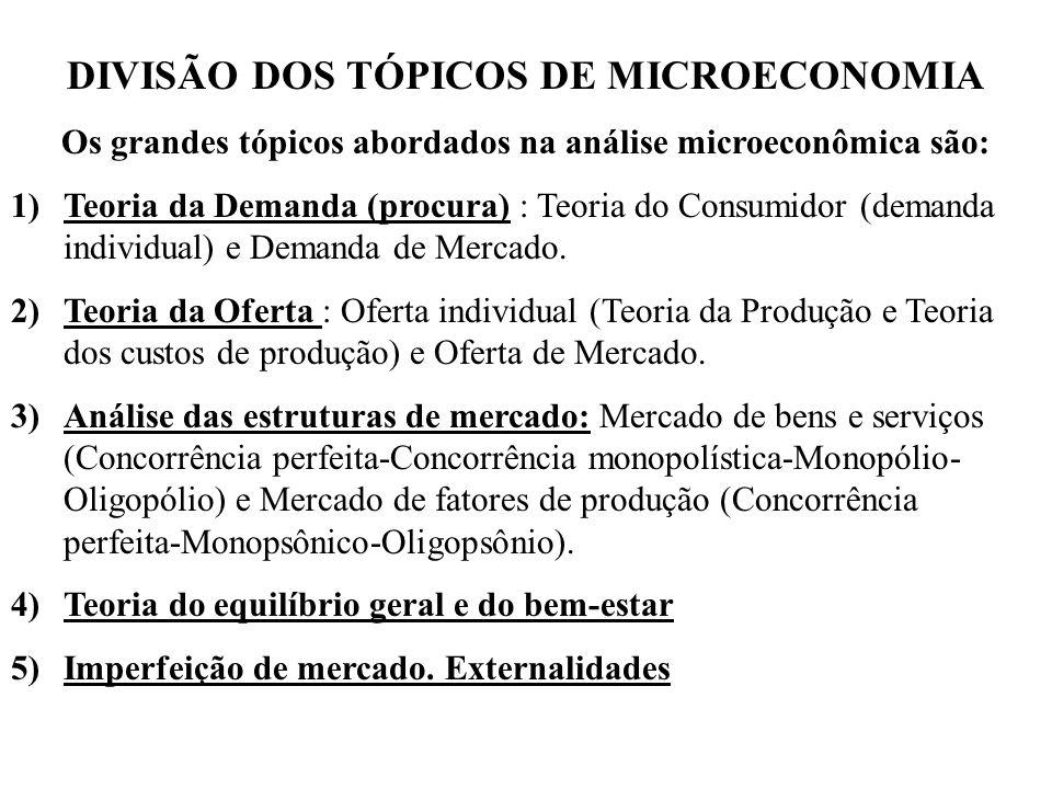 DIVISÃO DOS TÓPICOS DE MICROECONOMIA