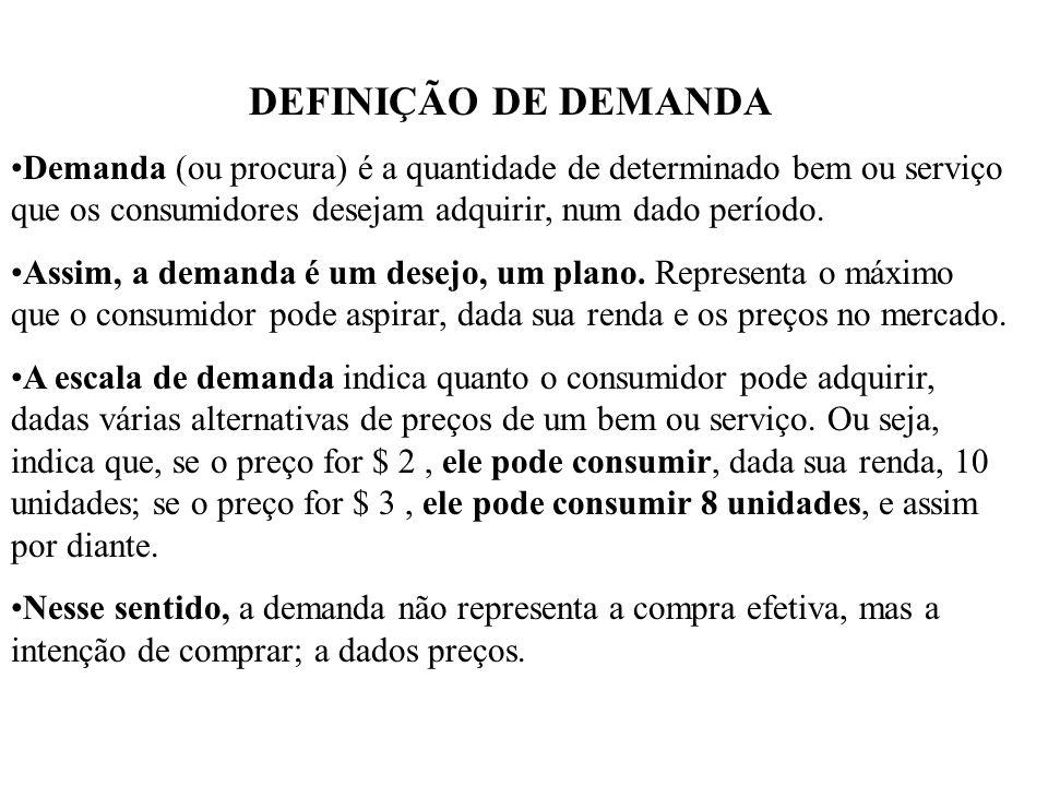 DEFINIÇÃO DE DEMANDA Demanda (ou procura) é a quantidade de determinado bem ou serviço que os consumidores desejam adquirir, num dado período.