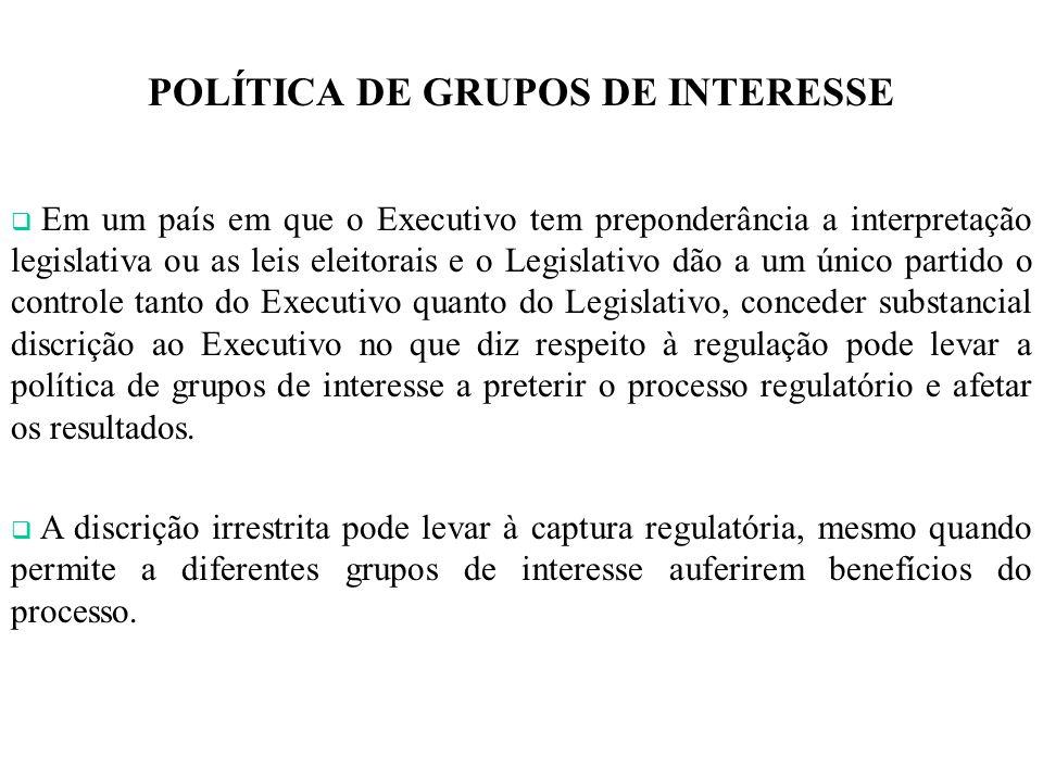 POLÍTICA DE GRUPOS DE INTERESSE