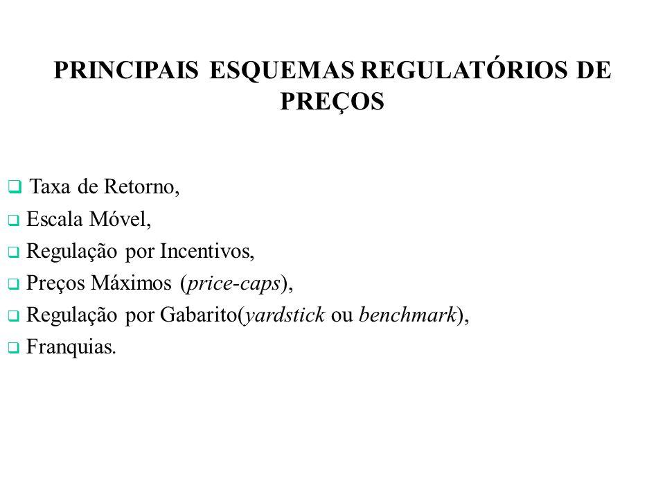 PRINCIPAIS ESQUEMAS REGULATÓRIOS DE PREÇOS