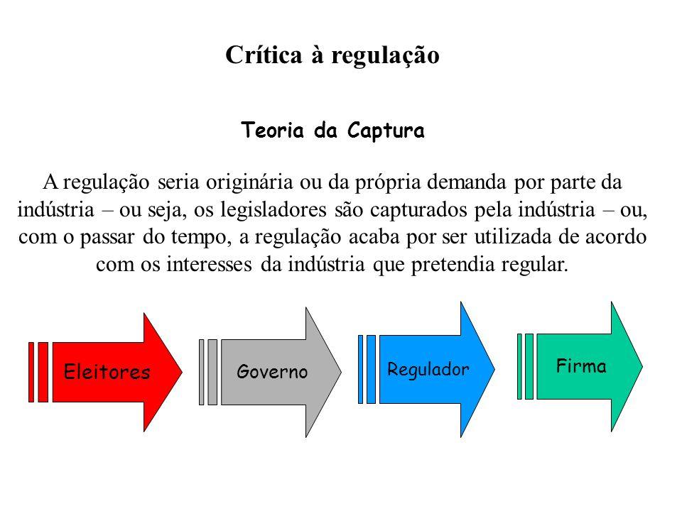 Crítica à regulação Teoria da Captura.
