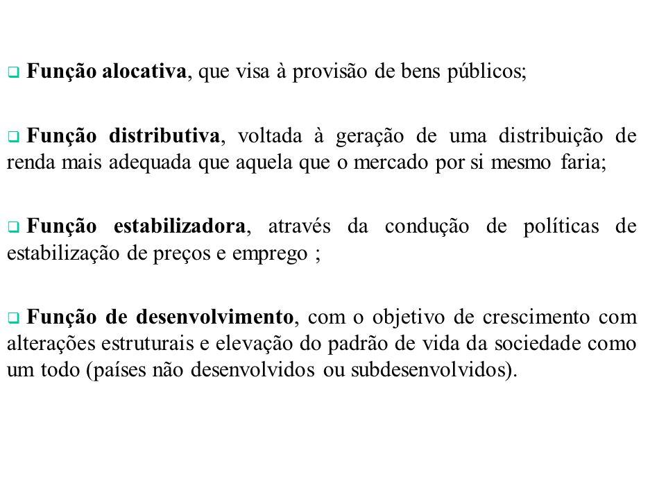 Função alocativa, que visa à provisão de bens públicos;