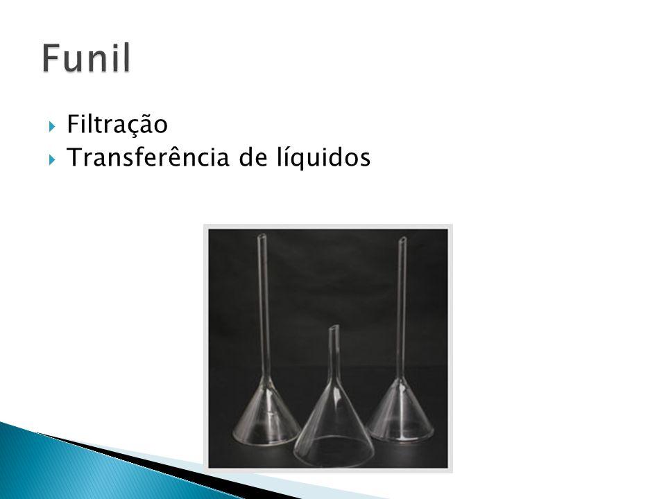 Funil Filtração Transferência de líquidos