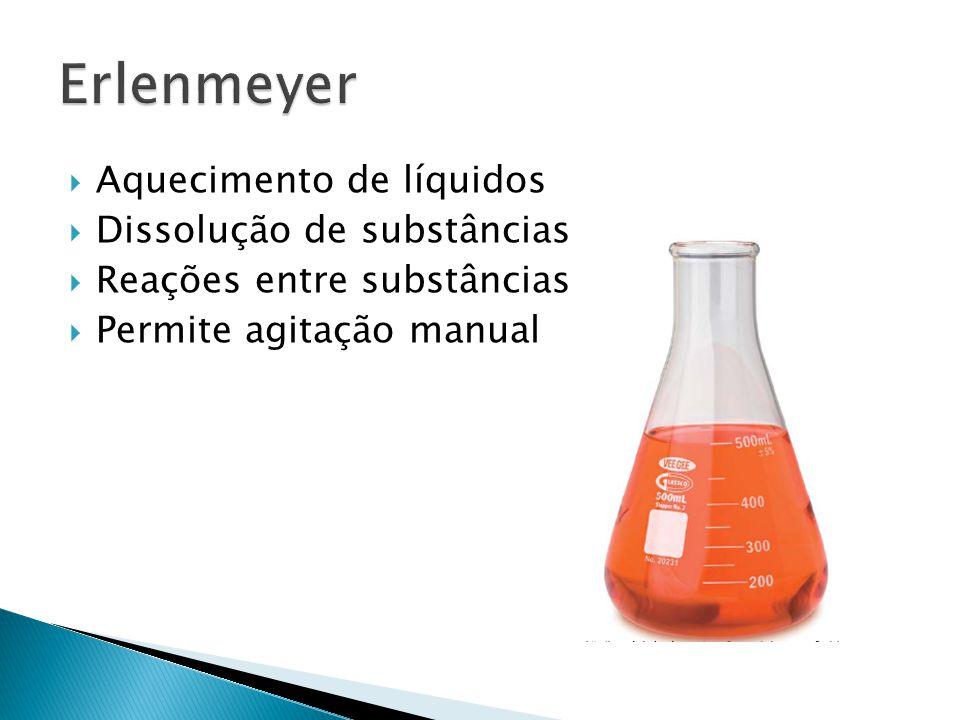 Erlenmeyer Aquecimento de líquidos Dissolução de substâncias