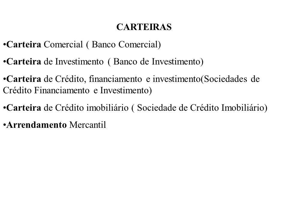 CARTEIRAS Carteira Comercial ( Banco Comercial) Carteira de Investimento ( Banco de Investimento)