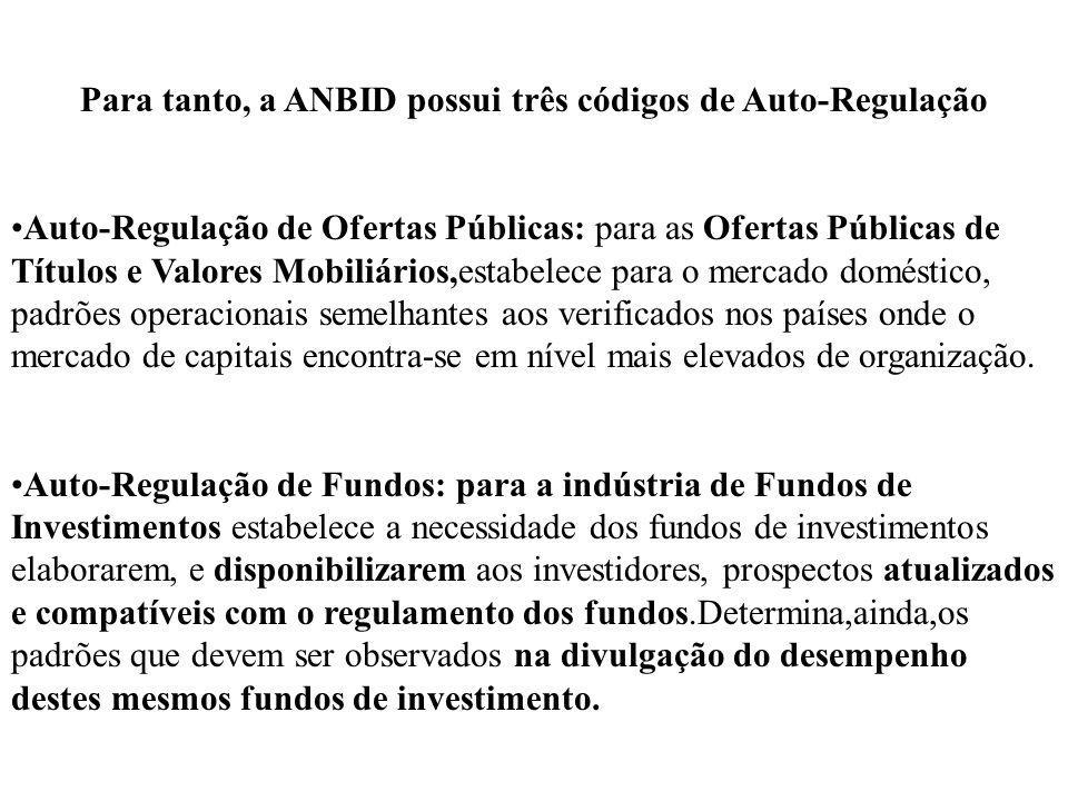 Para tanto, a ANBID possui três códigos de Auto-Regulação