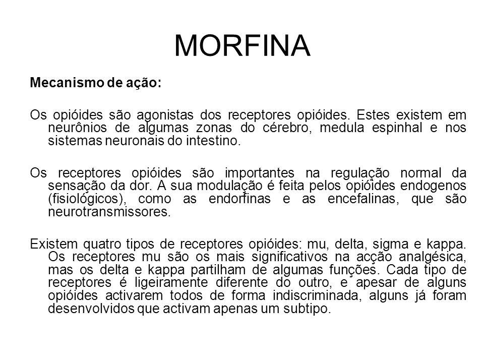 MORFINA Mecanismo de ação: