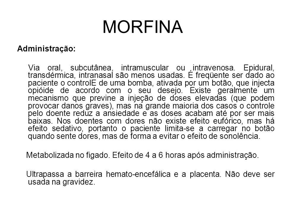 MORFINA Administração: