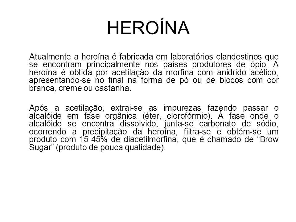 HEROÍNA
