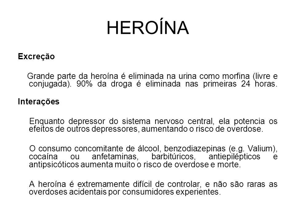 HEROÍNA Excreção. Grande parte da heroína é eliminada na urina como morfina (livre e conjugada). 90% da droga é eliminada nas primeiras 24 horas.