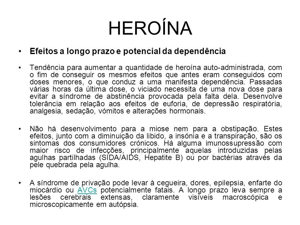 HEROÍNA Efeitos a longo prazo e potencial da dependência