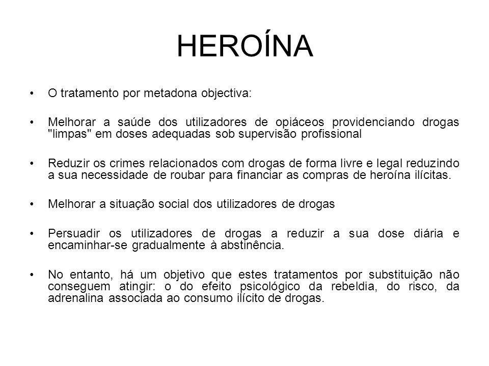 HEROÍNA O tratamento por metadona objectiva: