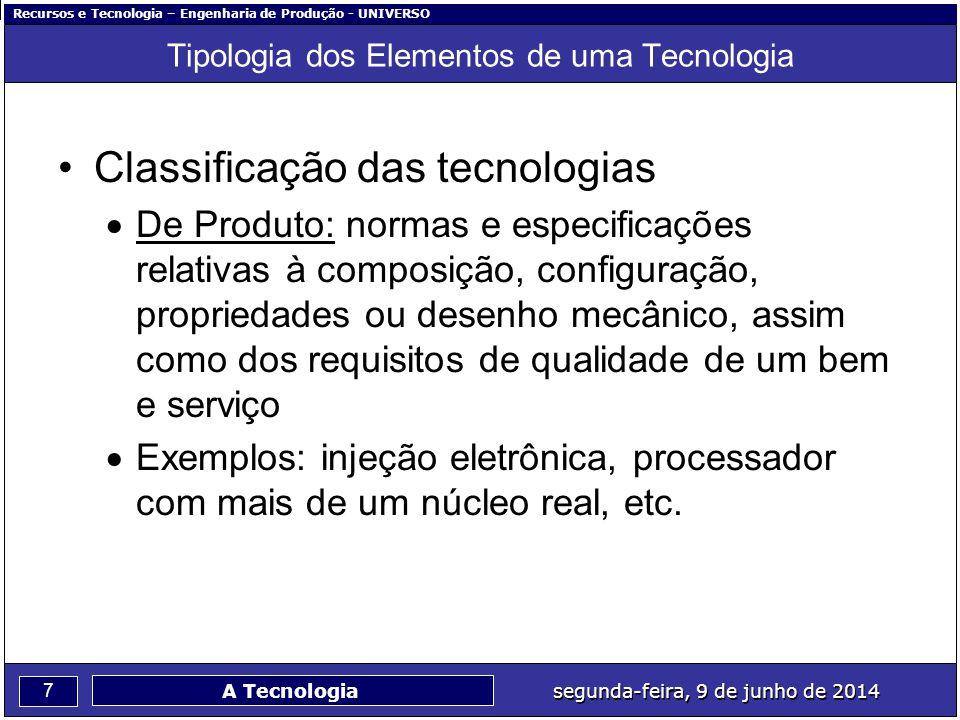 Tipologia dos Elementos de uma Tecnologia