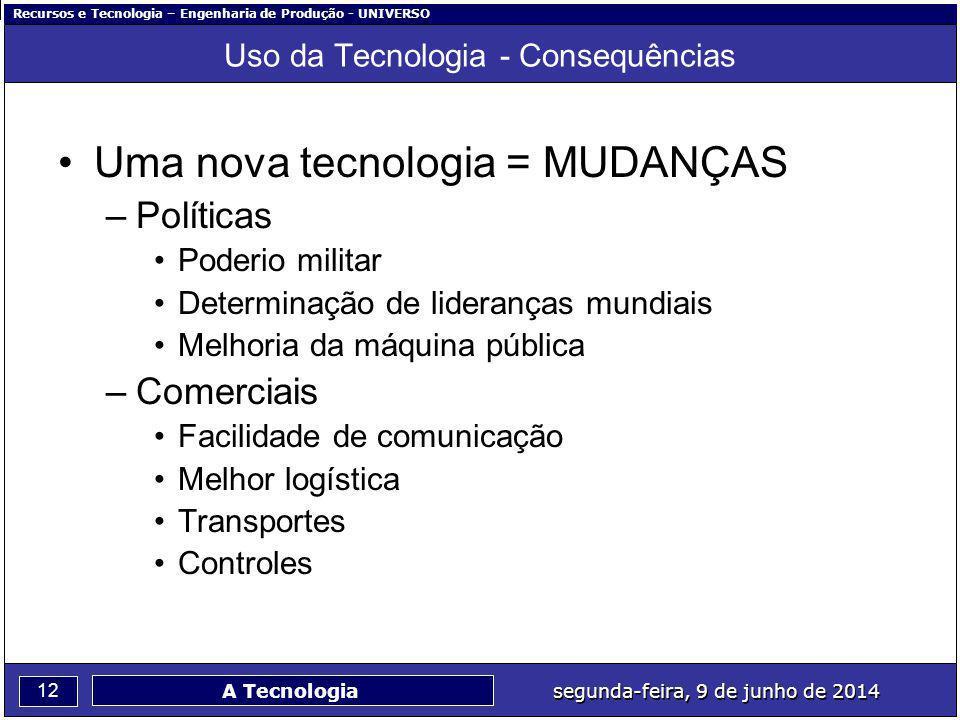 Uso da Tecnologia - Consequências
