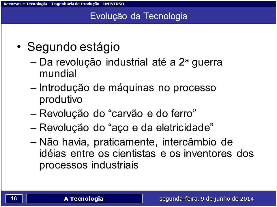 Evolução da Tecnologia