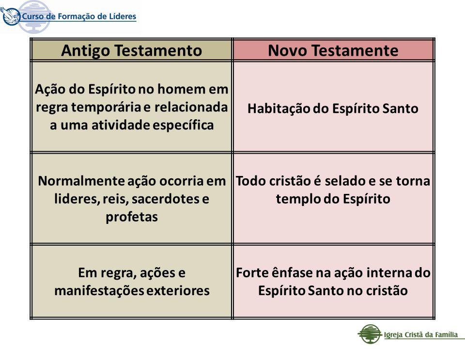 Antigo Testamento Novo Testamente