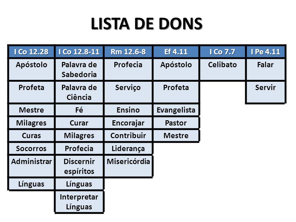LISTA DE DONS I Co 12.28 I Co 12.8-11 Rm 12.6-8 Ef 4.11 I Co 7.7