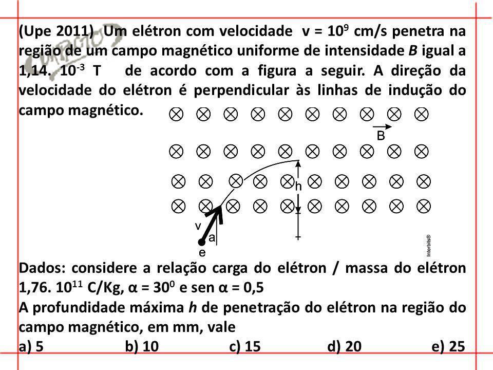 (Upe 2011) Um elétron com velocidade v = 109 cm/s penetra na região de um campo magnético uniforme de intensidade B igual a 1,14. 10-3 T de acordo com a figura a seguir. A direção da velocidade do elétron é perpendicular às linhas de indução do campo magnético.