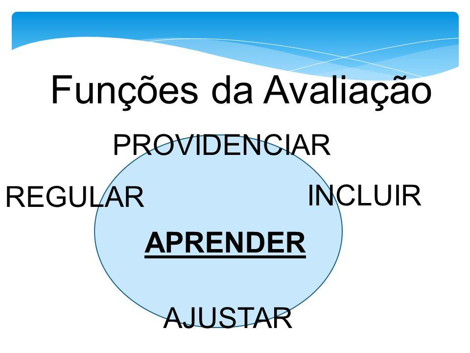 Funções da Avaliação PROVIDENCIAR REGULAR INCLUIR APRENDER AJUSTAR