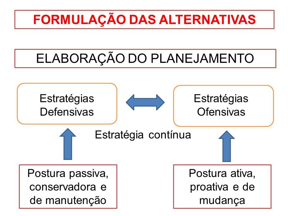 FORMULAÇÃO DAS ALTERNATIVAS