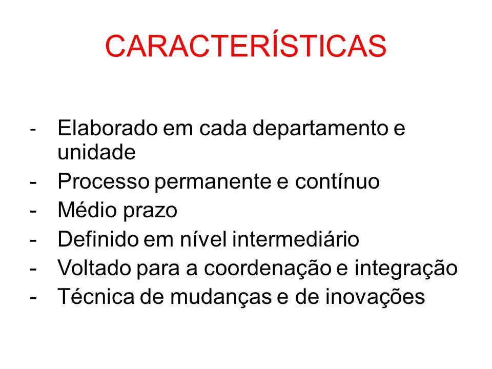 CARACTERÍSTICAS - Elaborado em cada departamento e unidade
