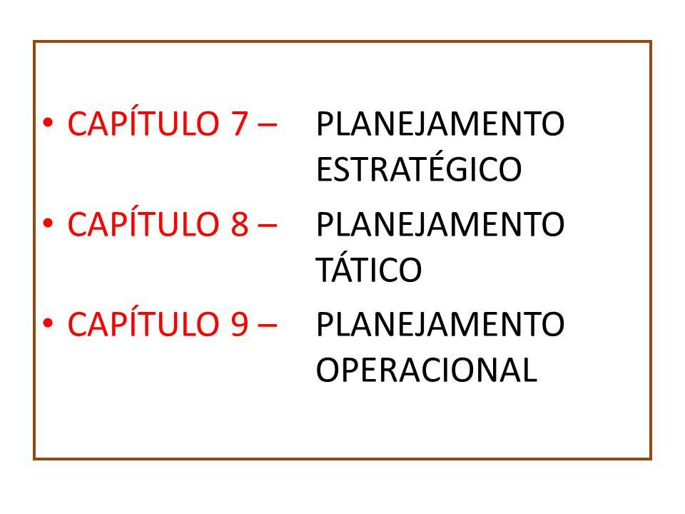 CAPÍTULO 7 – PLANEJAMENTO ESTRATÉGICO