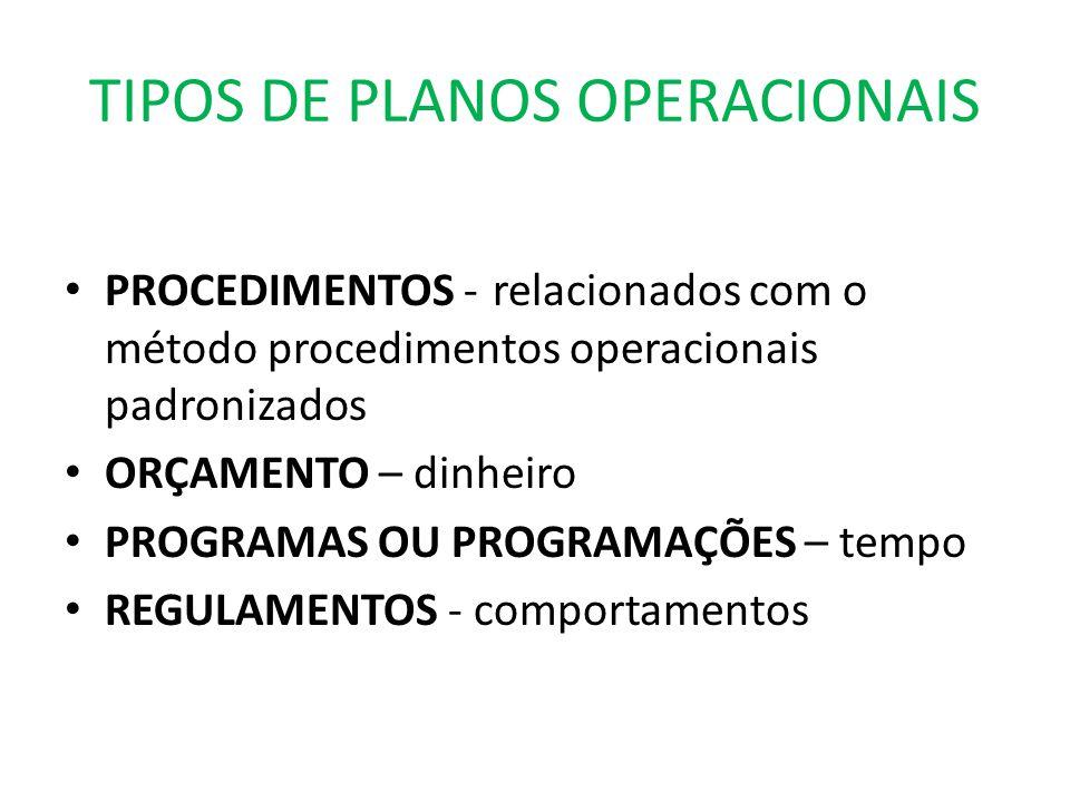 TIPOS DE PLANOS OPERACIONAIS