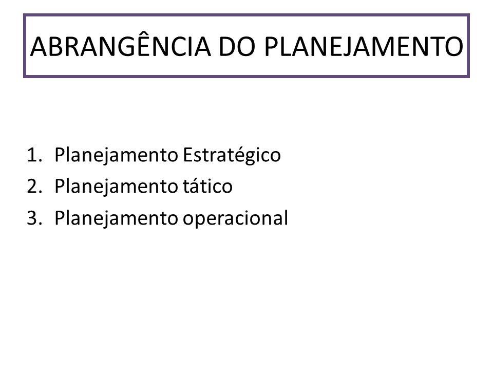 ABRANGÊNCIA DO PLANEJAMENTO