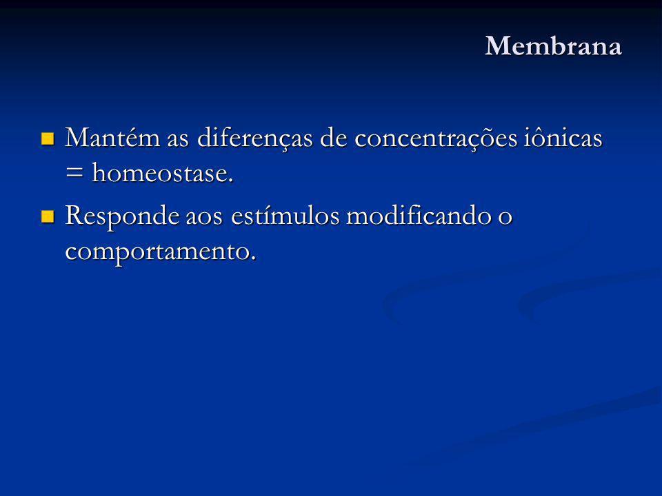 Membrana Mantém as diferenças de concentrações iônicas = homeostase.