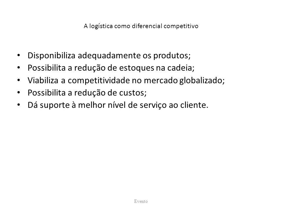 A logística como diferencial competitivo