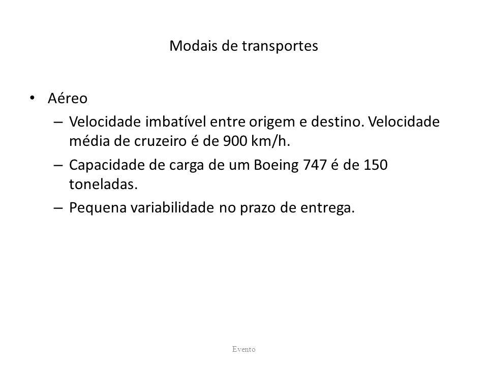 Capacidade de carga de um Boeing 747 é de 150 toneladas.
