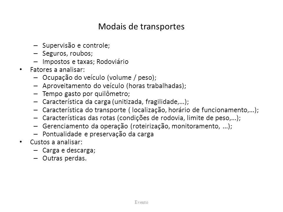 Modais de transportes Supervisão e controle; Seguros, roubos;