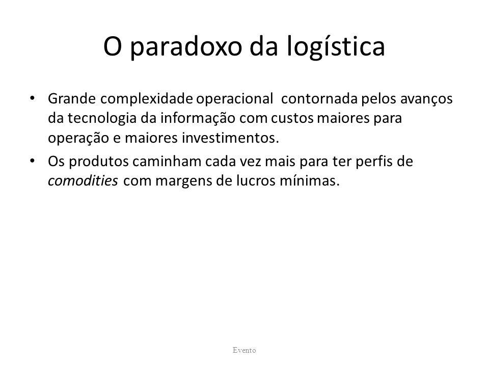 O paradoxo da logística