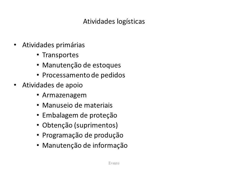 Atividades logísticas