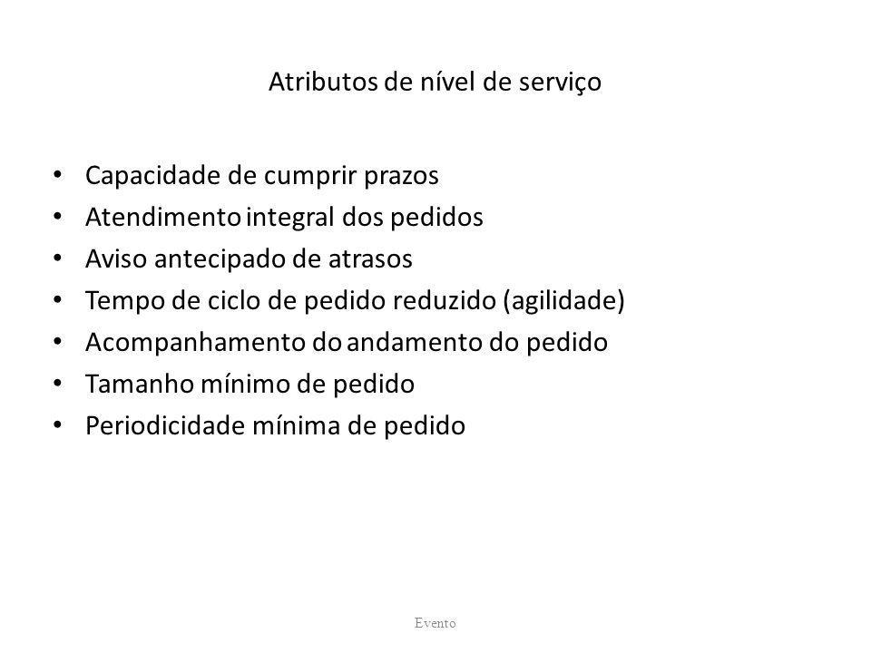 Atributos de nível de serviço